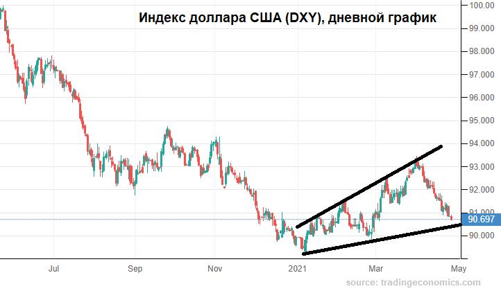 Справедливый рубль