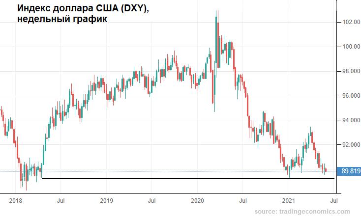 Рубль еще даст жару