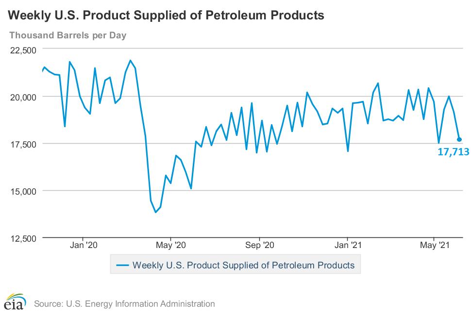 Почему нефть перестала расти