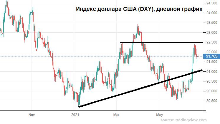 Рубль не торопится сдаваться