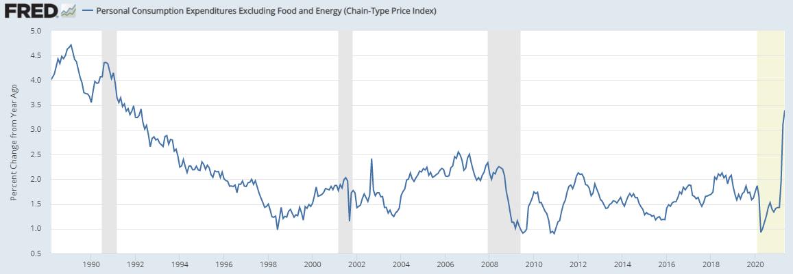 Инфляция в США достигла максимума за 30 лет