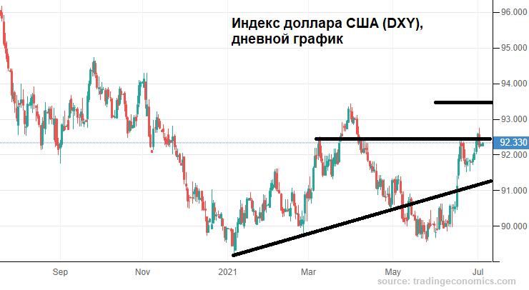 Рублю не достает аргументов