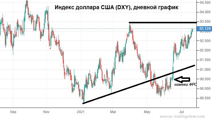 У рубля еще 3 дня