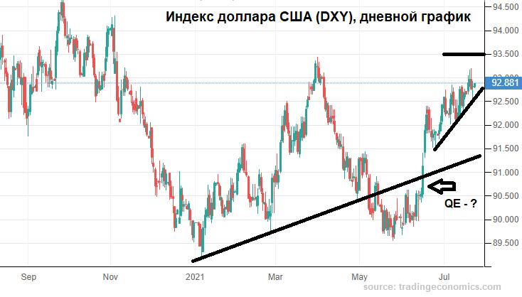 Рубль давно готов