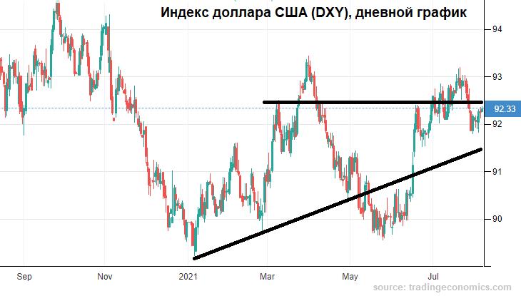 Рубль замер, как все